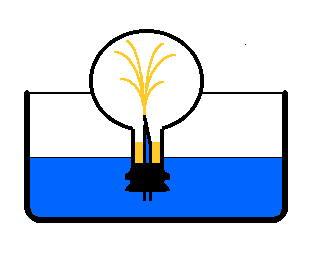 salzs ure springbrunnen chemie website f r den chemieunterricht. Black Bedroom Furniture Sets. Home Design Ideas
