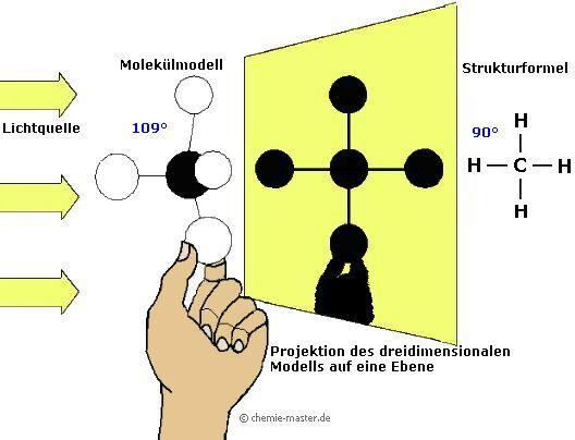 chemie-master.de - Website für den Chemieunterricht