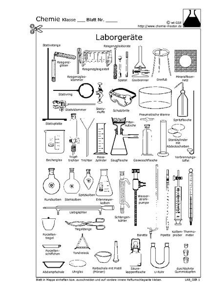 macht unter der haube chemie laborger te und ihre verwendung. Black Bedroom Furniture Sets. Home Design Ideas