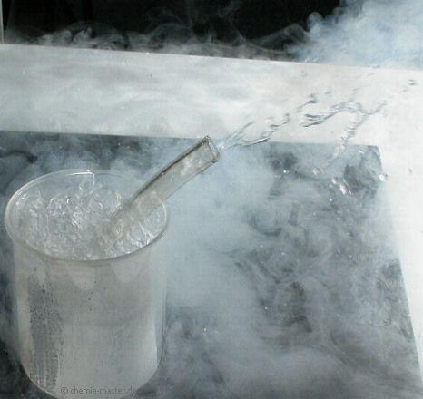 stickstoff chemie website f r den. Black Bedroom Furniture Sets. Home Design Ideas